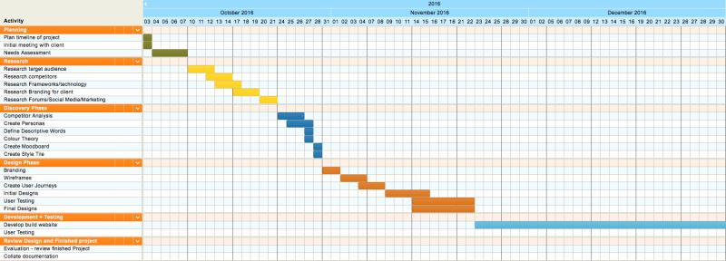 sally-timeplan-1