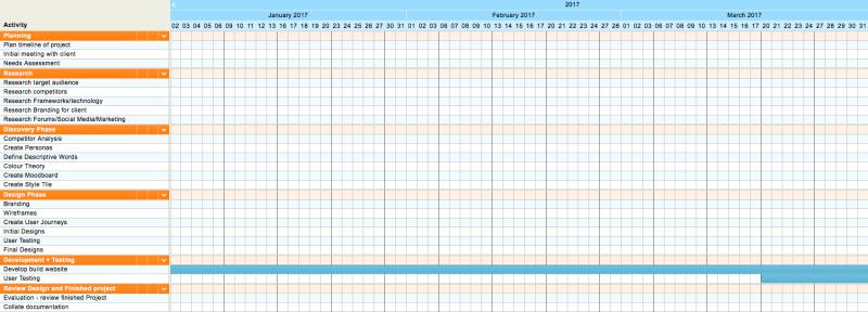 sally-timeplan-2